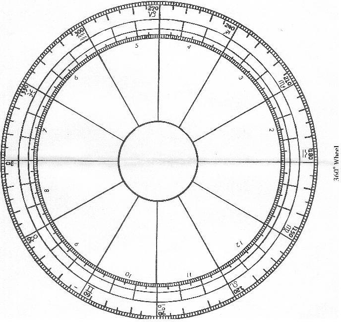 roda-360-derajat